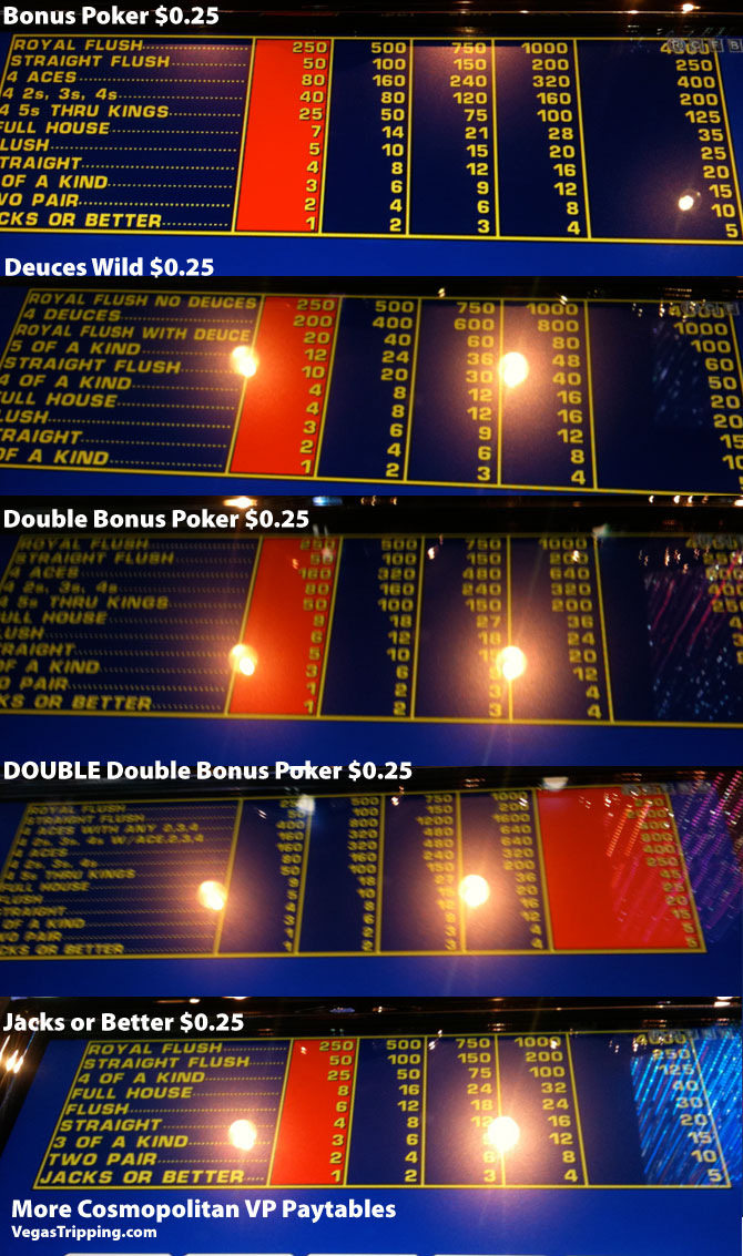 Cosmopolitan Video Poker Paytables